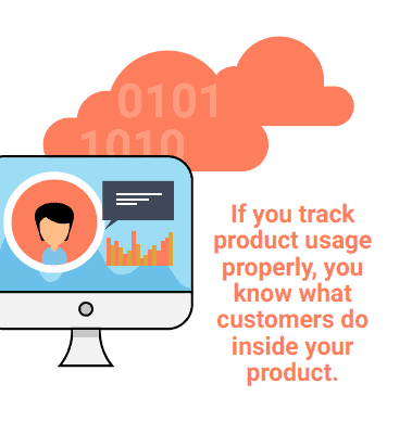 tracking product usage