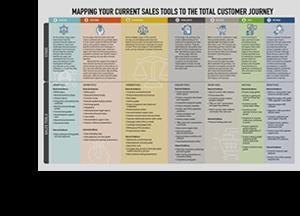 Sales Tools Map