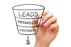 product marketing funnel